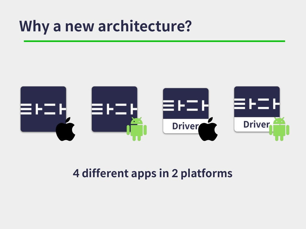 Why a new architecture? 4 different apps in 2 p...