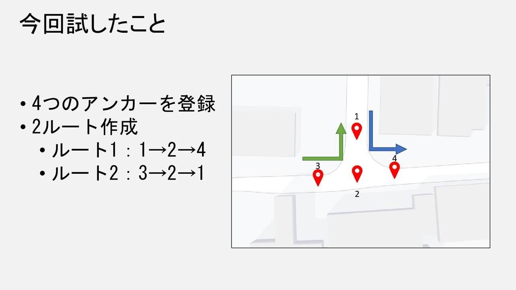 今回試したこと • 4つのアンカーを登録 • 2ルート作成 • ルート1:1→2→4 • ルー...
