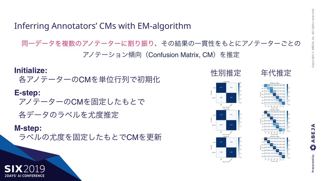 Inferring Annotators' CMs with EM-algorithm ಉҰσ...
