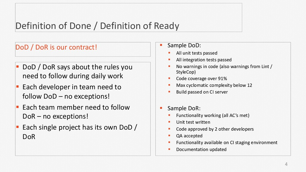 4 Definition of Done / Definition of Ready § Do...