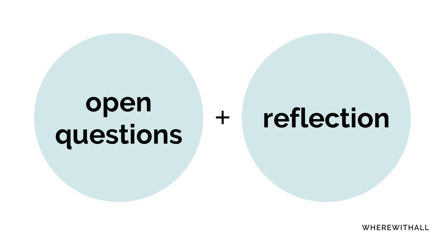 open questions reflection +