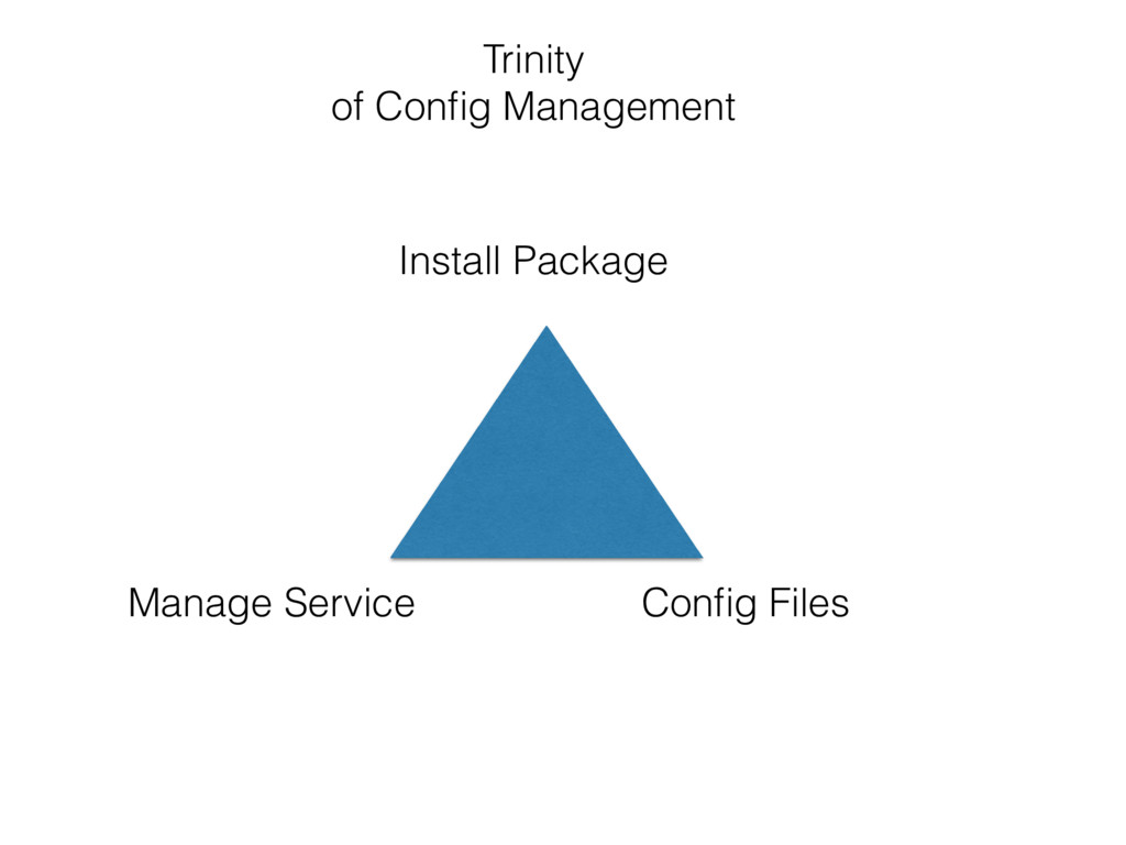Install Package Trinity of Config Management Man...