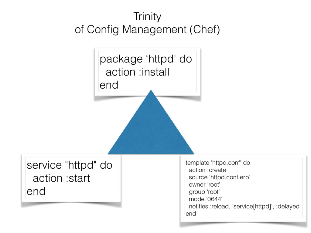 package 'httpd' do action :install end Trinity ...