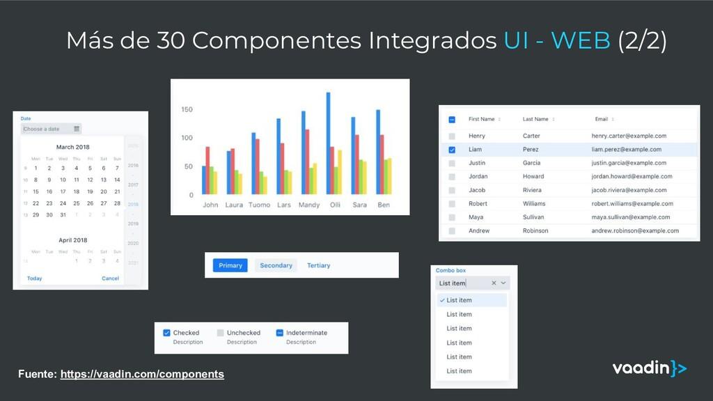 Más de 30 Componentes Integrados UI - WEB (2/2)...