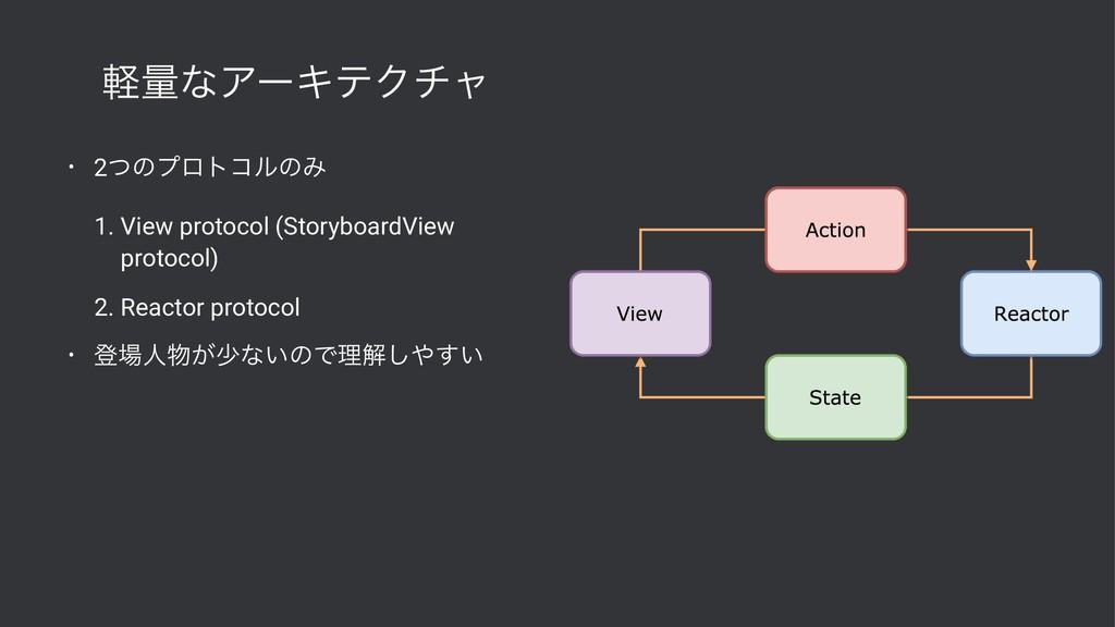 ܰྔͳΞʔΩςΫνϟ • 2ͭͷϓϩτίϧͷΈ 1. View protocol (Story...
