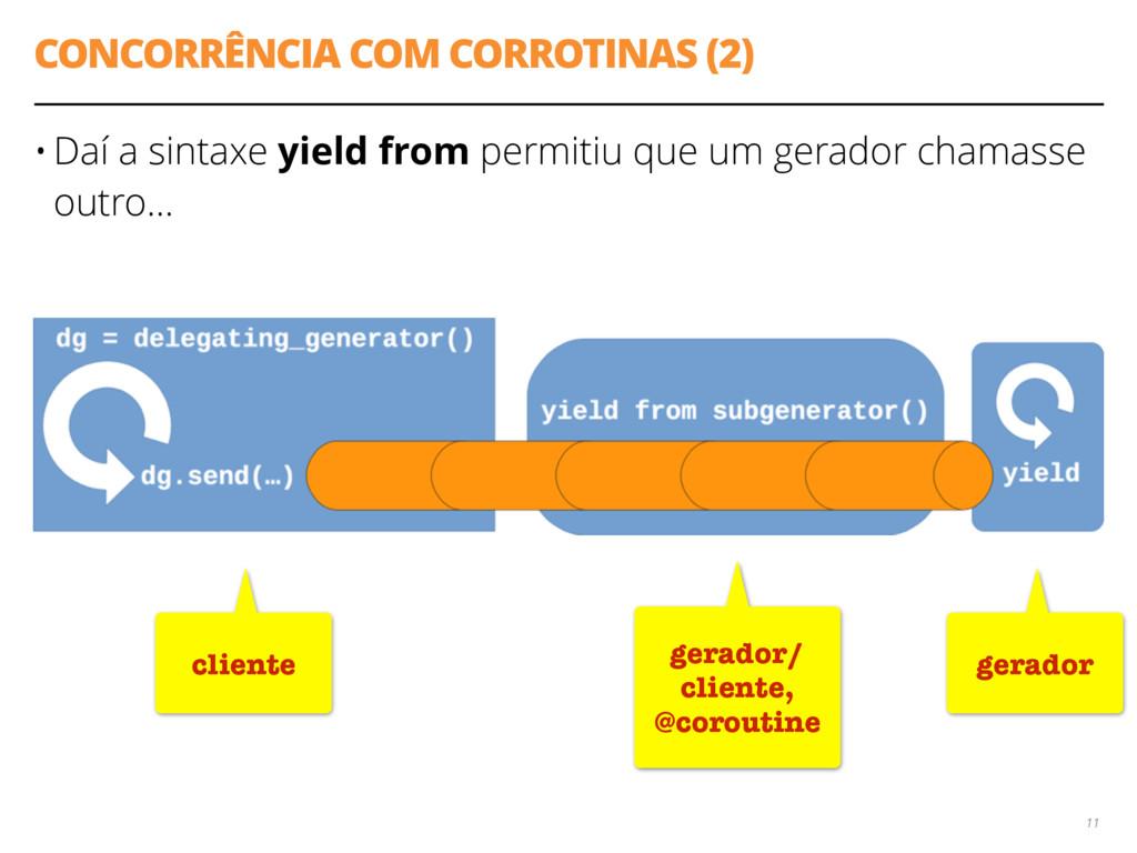CONCORRÊNCIA COM CORROTINAS (2) • Daí a sintaxe...