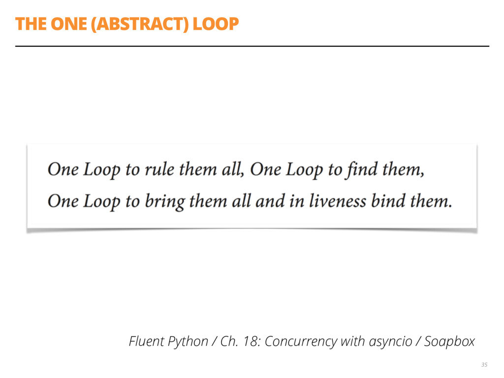 THE ONE (ABSTRACT) LOOP Fluent Python / Ch. 18:...