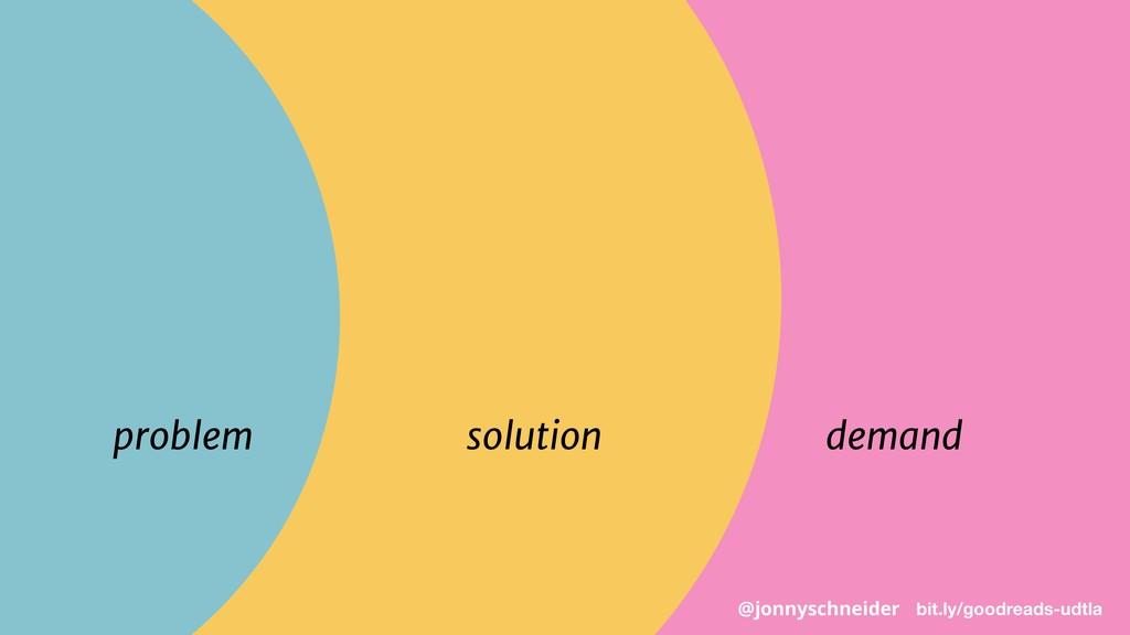 demand solution problem bit.ly/goodreads-udtla ...