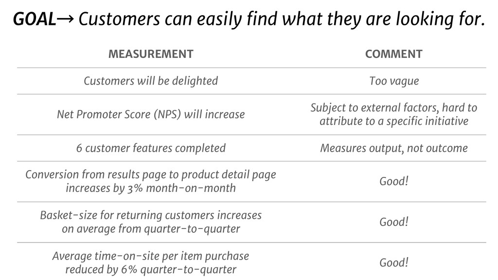 MEASUREMENT COMMENT Customers will be delighted...