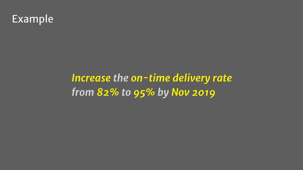 Example Increase the on-time delivery rate from...