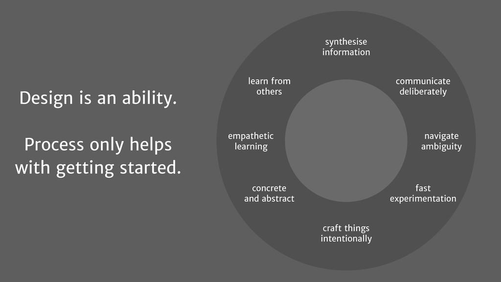 navigate ambiguity empathetic learning synthesi...