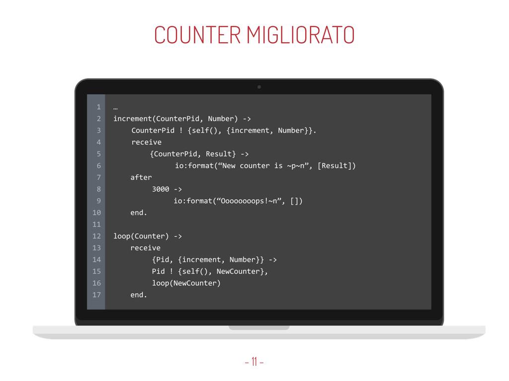 - 11 - COUNTER MIGLIORATO