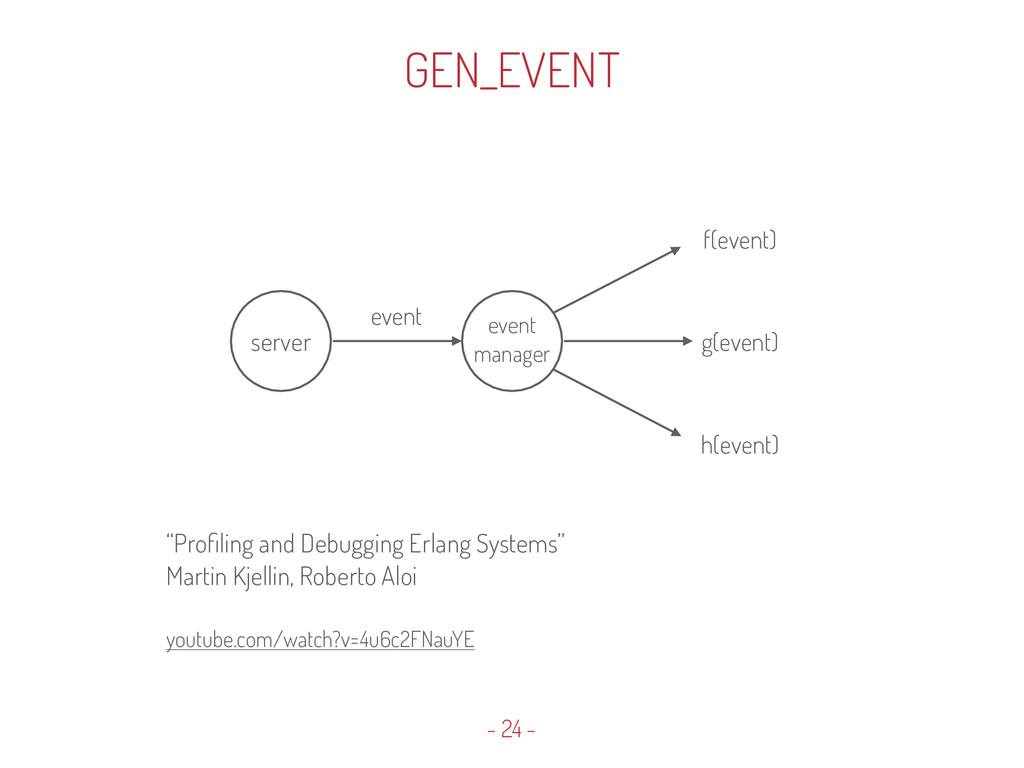 - 24 - GEN_EVENT server event manager g(event) ...