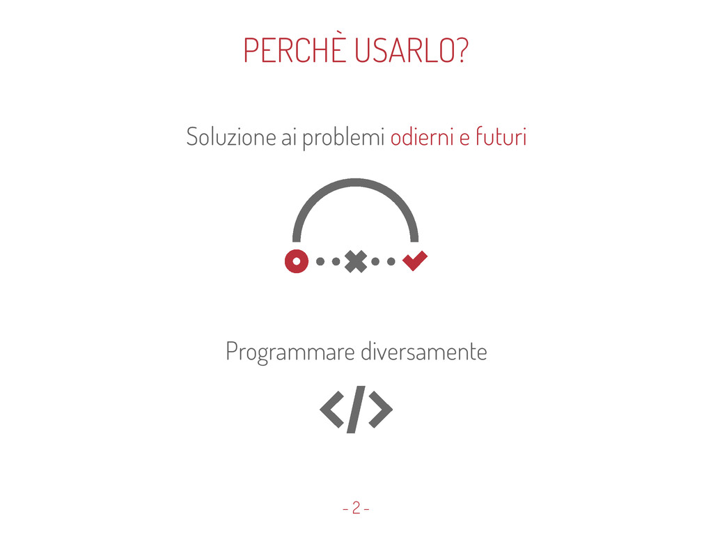 Soluzione ai problemi odierni e futuri Programm...