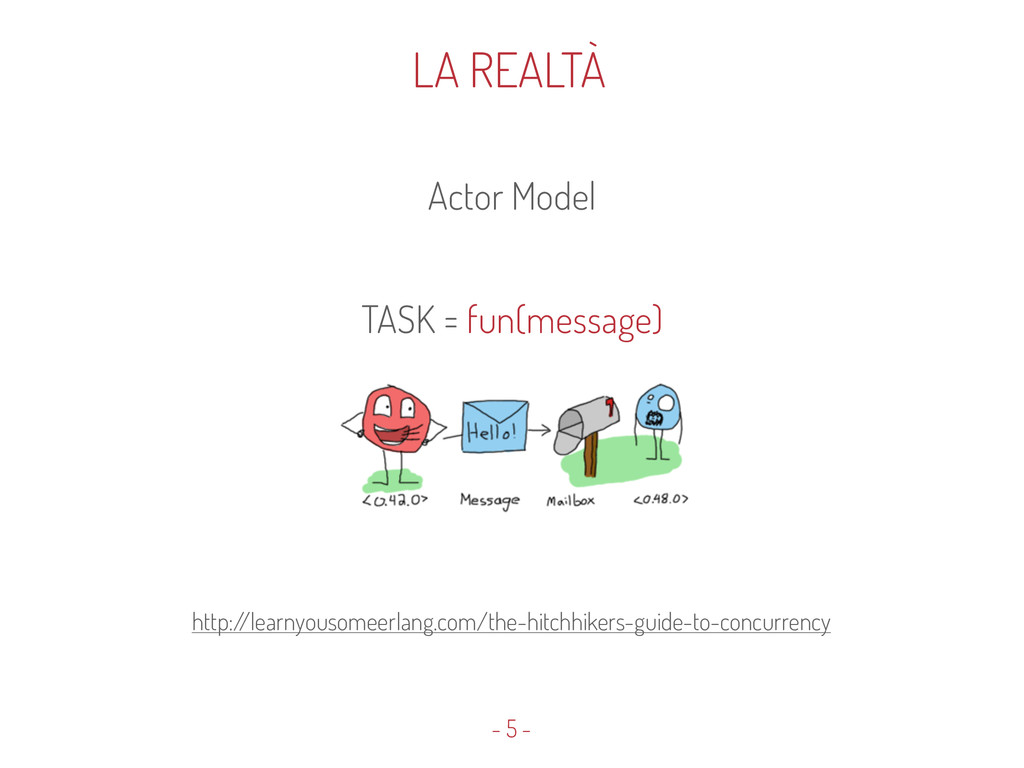 - 5 - Actor Model TASK = fun(message) http:/ /l...