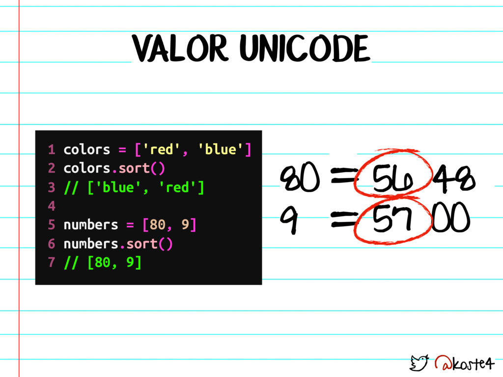 @koste4 VALOR UNICODE 1 colors = ['red', 'blue'...