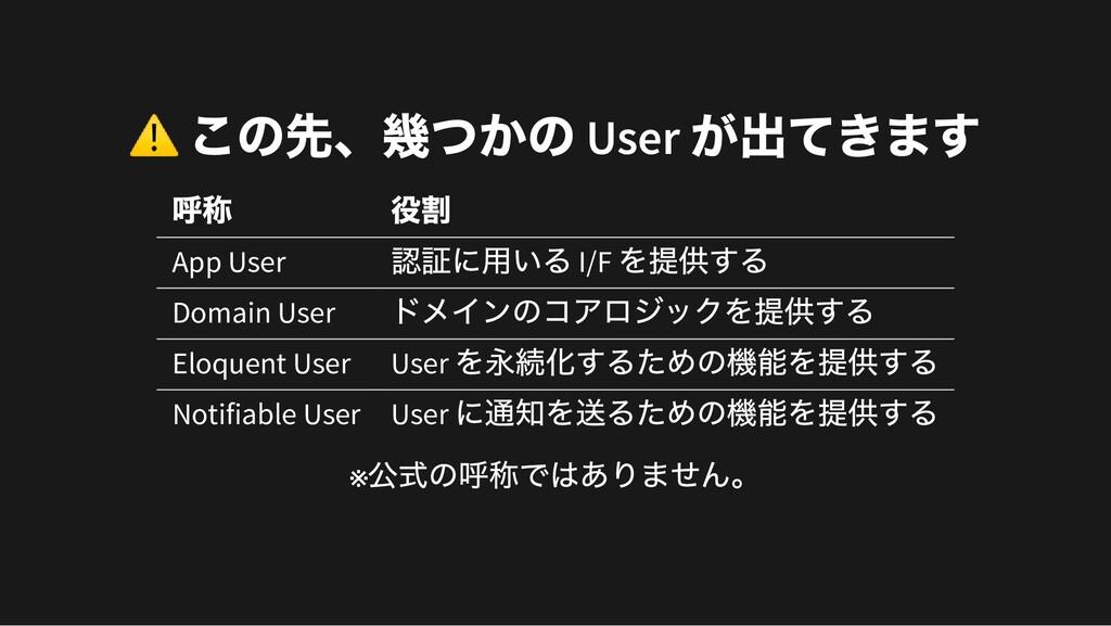 ⚠ この先、幾つかの User が出てきます 呼称 役割 App User 認証に⽤いる I/...