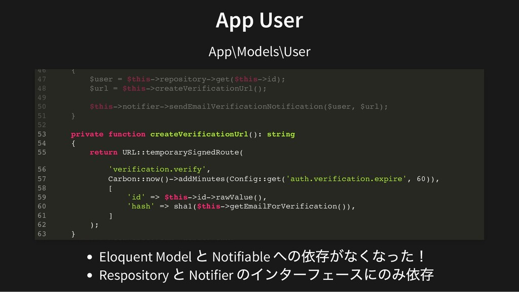 App User App\Models\User Eloquent Model と Notif...
