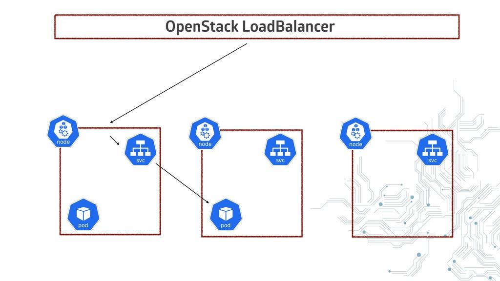 OpenStack LoadBalancer