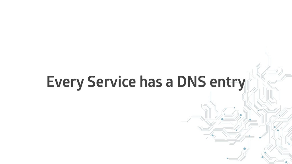 Every Service has a DNS entry