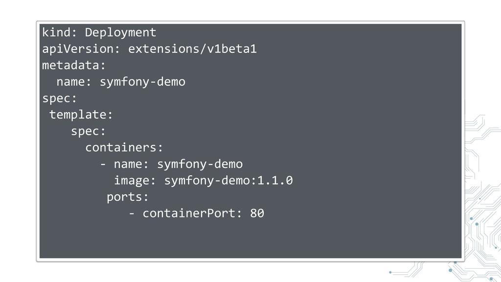 kind: Deployment apiVersion: extensions/v1beta1...