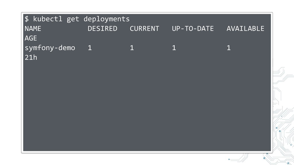 $ kubectl get deployments NAME DESIRED CURRENT ...
