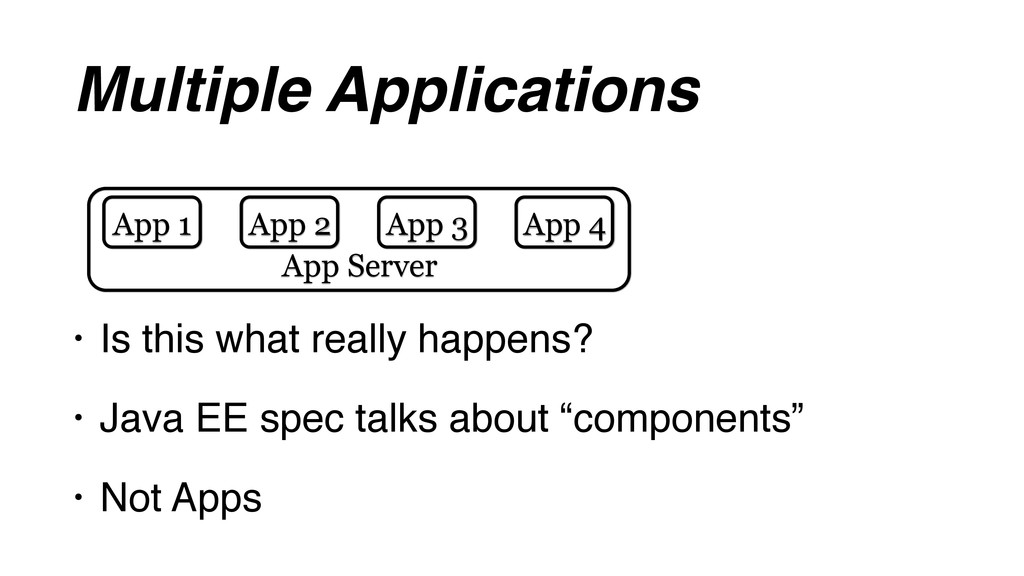 • Is this what really happens? • Java EE spec t...