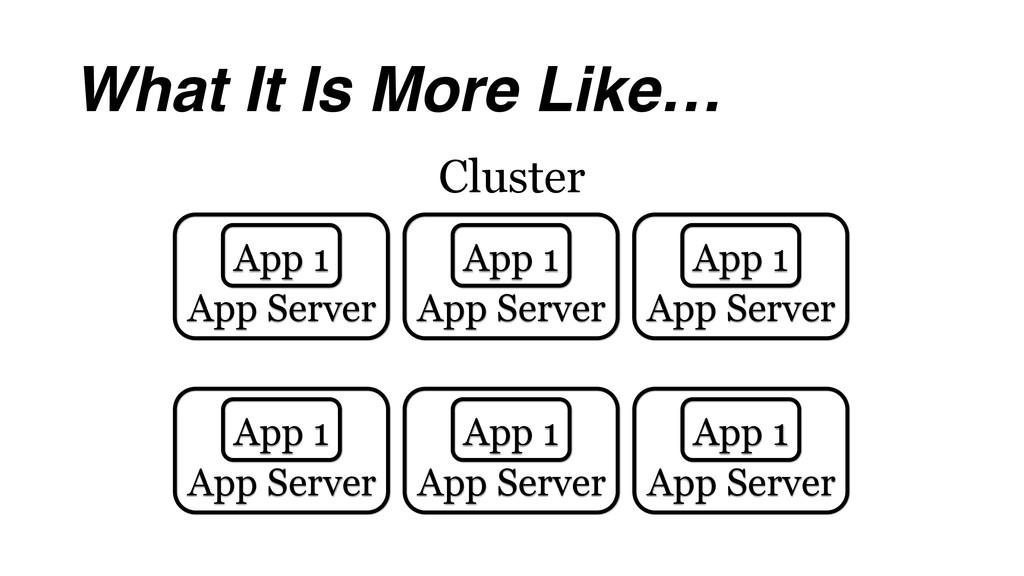 What It Is More Like… App Server App 1 App Serv...