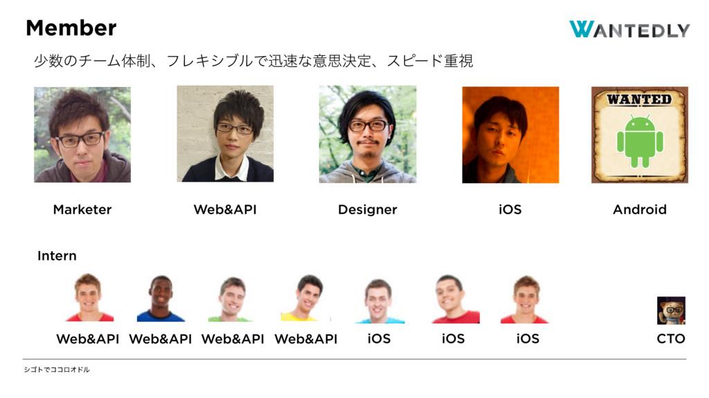 γΰτͰίίϩΦυϧ Member Marketer Web&API Designer iOS...