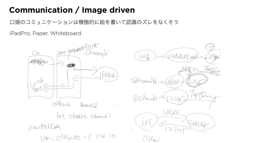γΰτͰίίϩΦυϧ Communication / Image driven ޱ಄ͷίϛϡχ...
