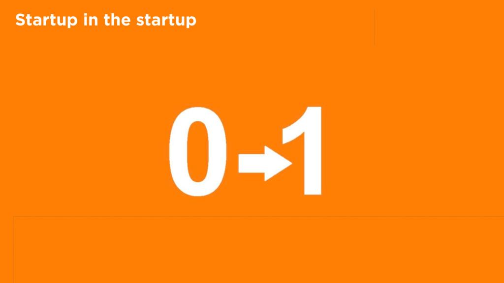 γΰτͰίίϩΦυϧ Startup in the startup