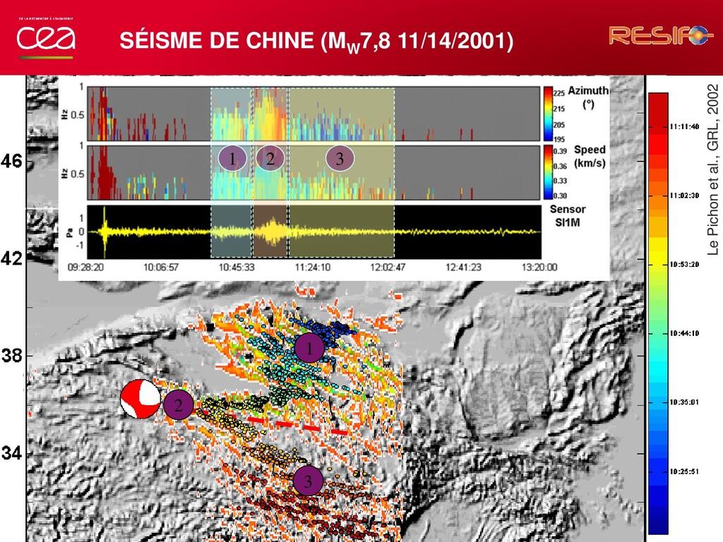 SÉISME DE CHINE (MW 7,8 11/14/2001) 1 2 3 1 2 3...
