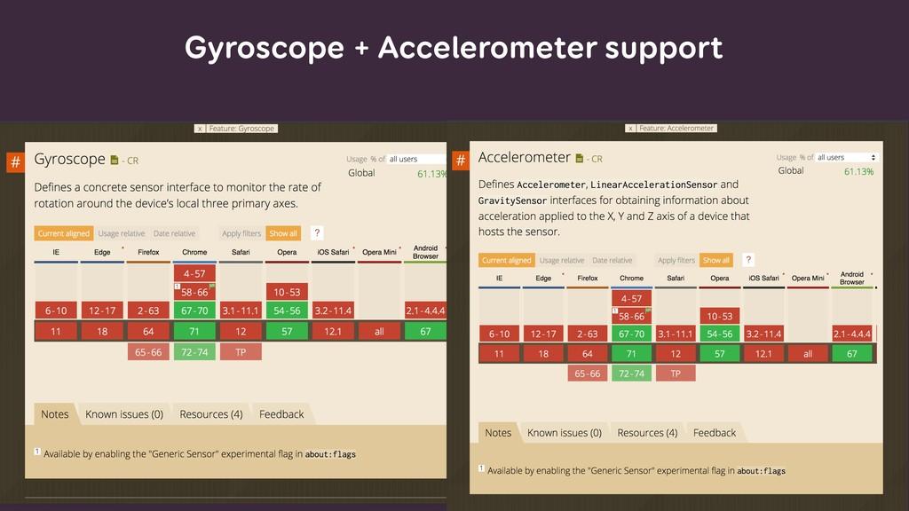 Gyroscope + Accelerometer support