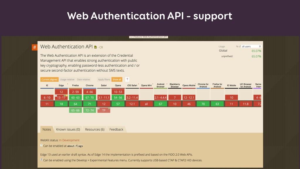 Web Authentication API – support