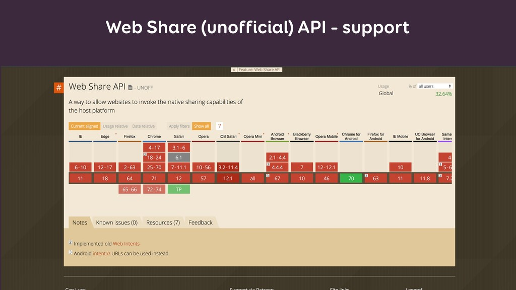 Web Share (unofficial) API – support