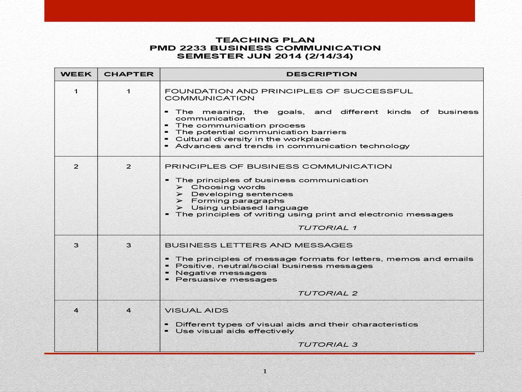 1 TEACHING PLAN PMD 2233 BUSINESS COMMUNICATION...