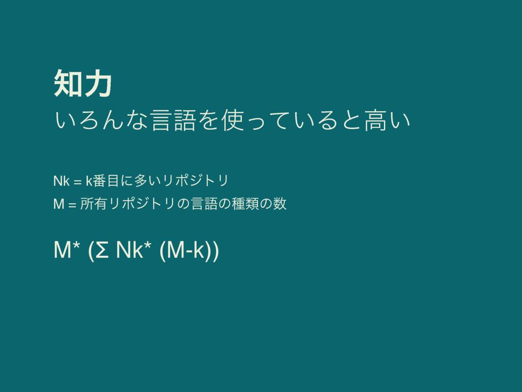 ྗ ͍ΖΜͳݴޠΛ͍ͬͯΔͱߴ͍ Nk = k൪ʹଟ͍ϦϙδτϦ M = ॴ༗ϦϙδτϦ...