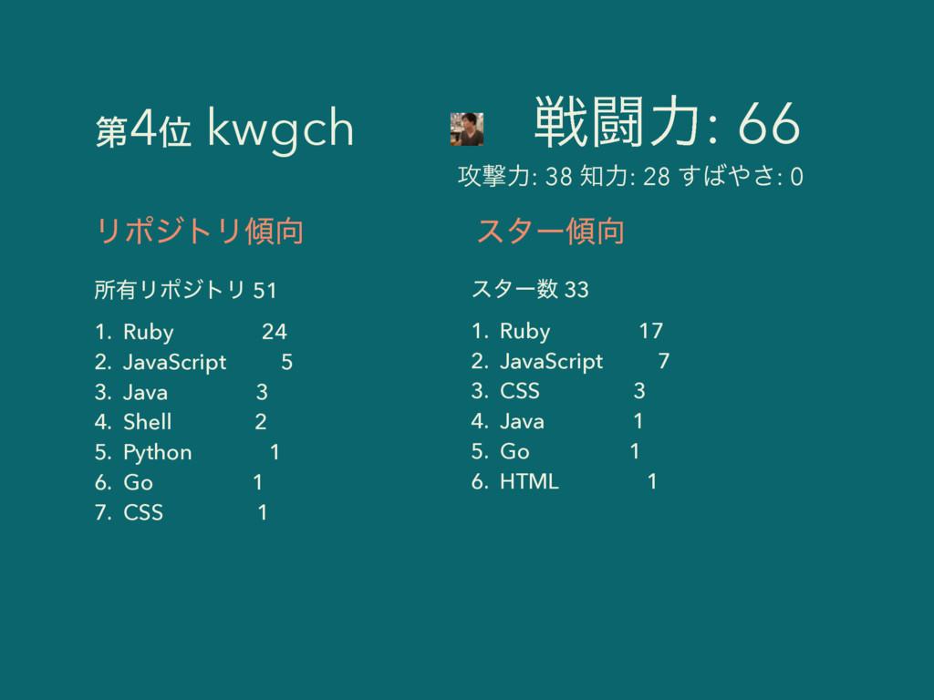 ϦϙδτϦ ॴ༗ϦϙδτϦ 51 1. Ruby 24 2. JavaScript 5 3...