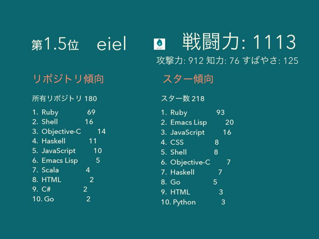 ϦϙδτϦ ॴ༗ϦϙδτϦ 180 1. Ruby 69 2. Shell 16 3. O...