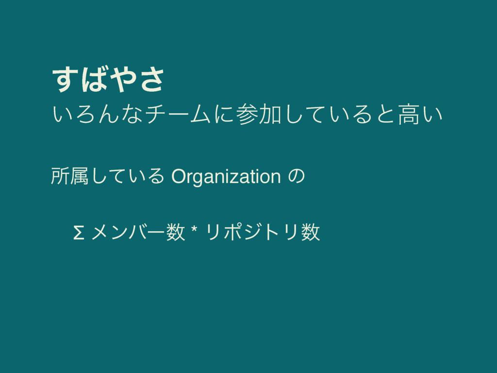 ͢͞ ͍ΖΜͳνʔϜʹՃ͍ͯ͠Δͱߴ͍ ॴଐ͍ͯ͠Δ Organization ͷ Σ ...
