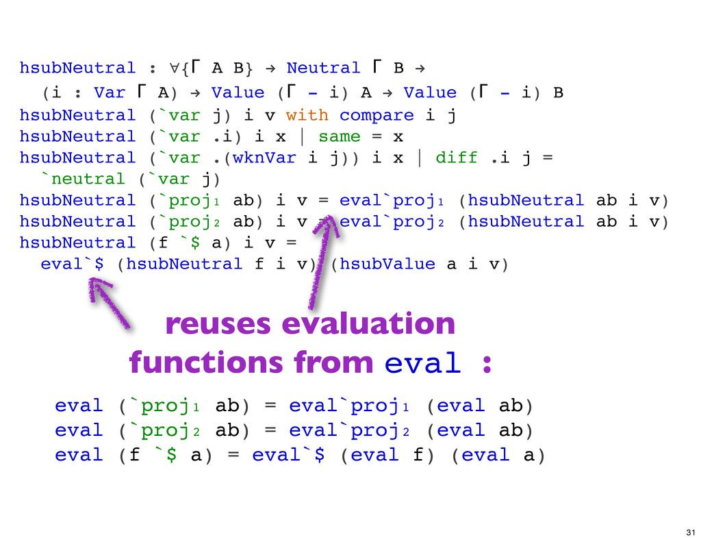 hsubNeutral : ∀{Γ A B} ! Neutral Γ B ! (i : Var...