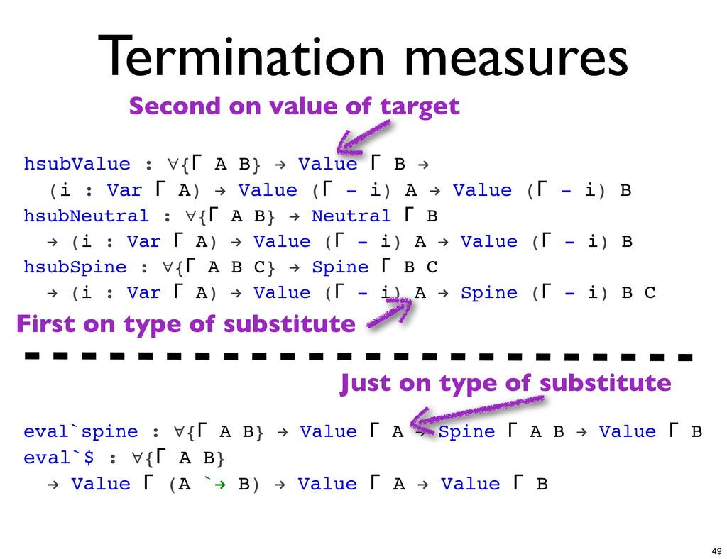 Termination measures hsubValue : ∀{Γ A B} ! Val...