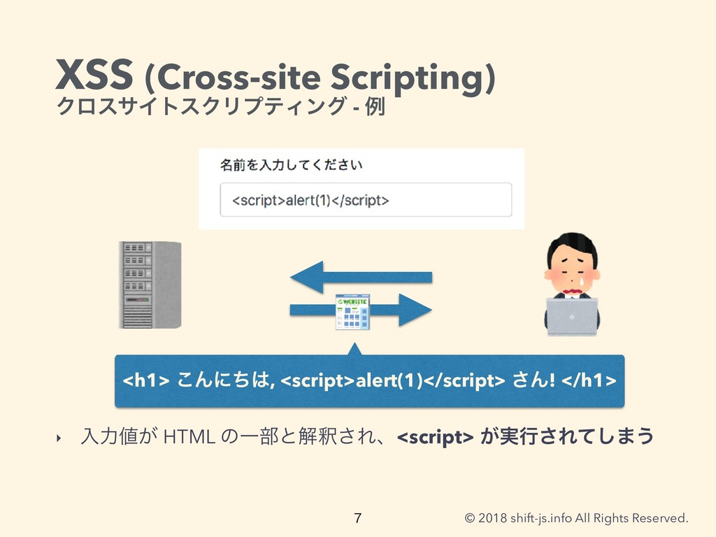 © 2018 shift-js.info All Rights Reserved. XSS (...