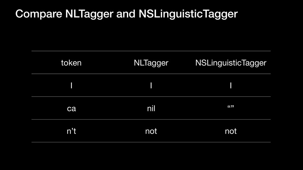 Compare NLTagger and NSLinguisticTagger token N...