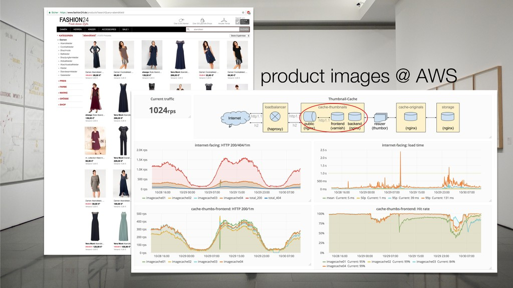 product images @ AWS