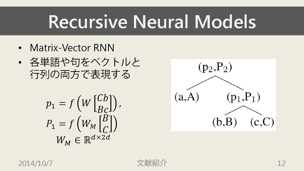 Recursive Neural Models • Matrix-Vector RNN • 各...