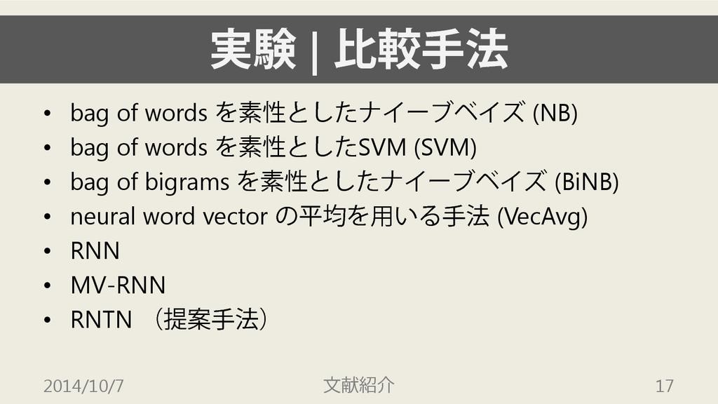 実験 | 比較手法 • bag of words を素性としたナイーブベイズ (NB) • b...