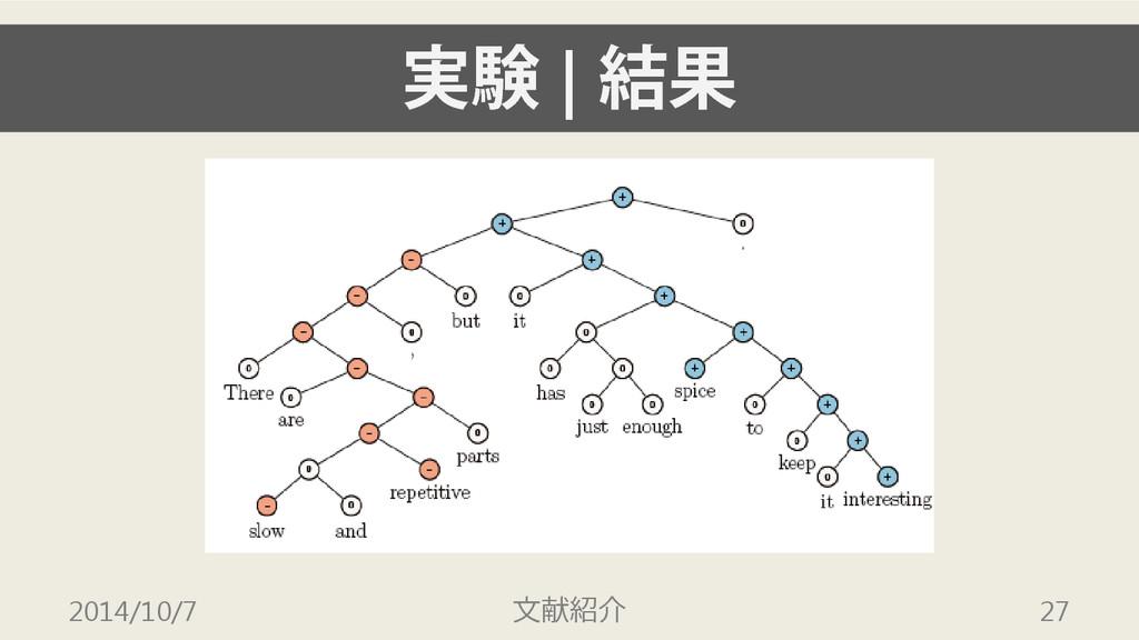 実験 | 結果 2014/10/7 文献紹介 27