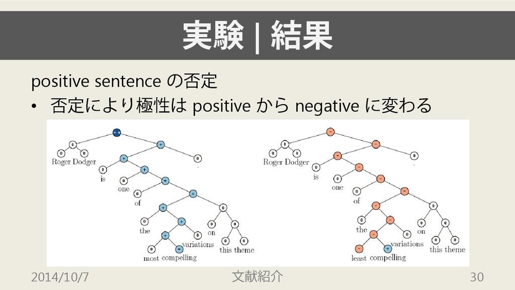 実験 | 結果 positive sentence の否定 • 否定により極性は positi...