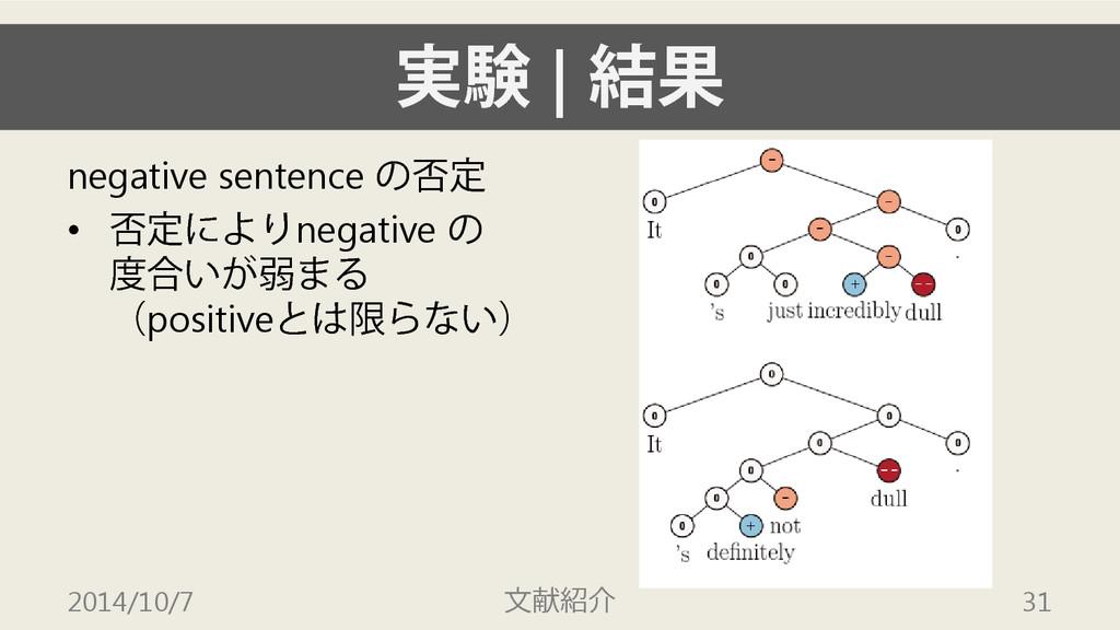 実験 | 結果 negative sentence の否定 • 否定によりnegative の...